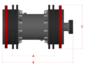 MDK-ED-DIM-ABC pipeline pig apache pipeline products